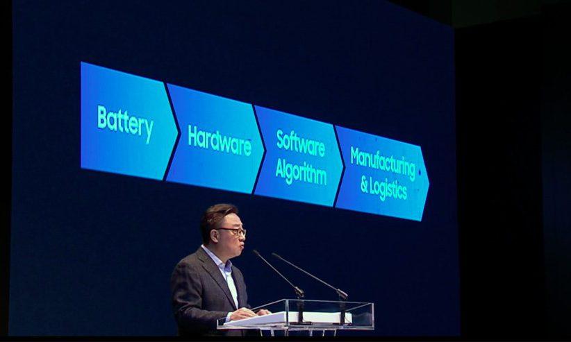 Fiasco du Galaxy Note 7: les batteries en question?