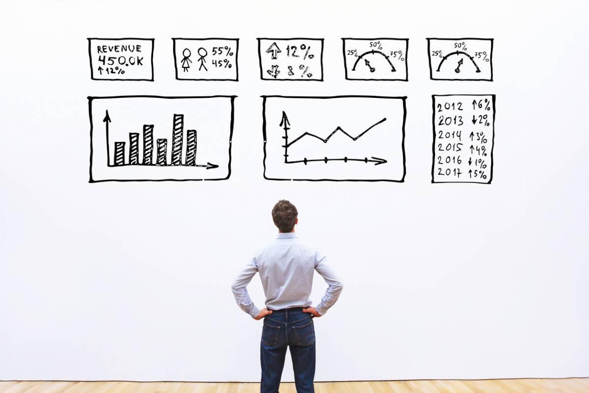 Logiciels de pilotage d'activité : améliorer la rentabilité de votre commerce
